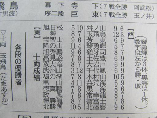 20130914・大相撲06-02