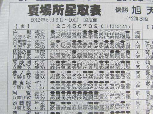 20130914・大相撲06-04