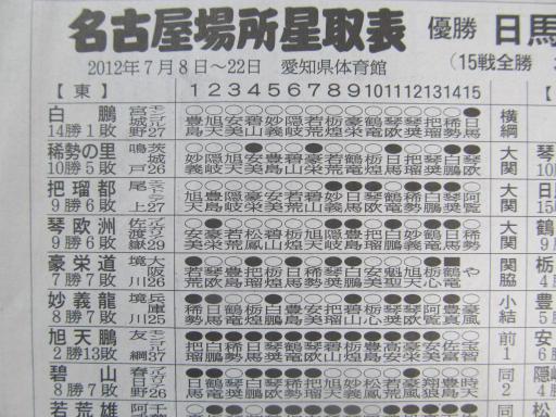 20130914・大相撲07-04