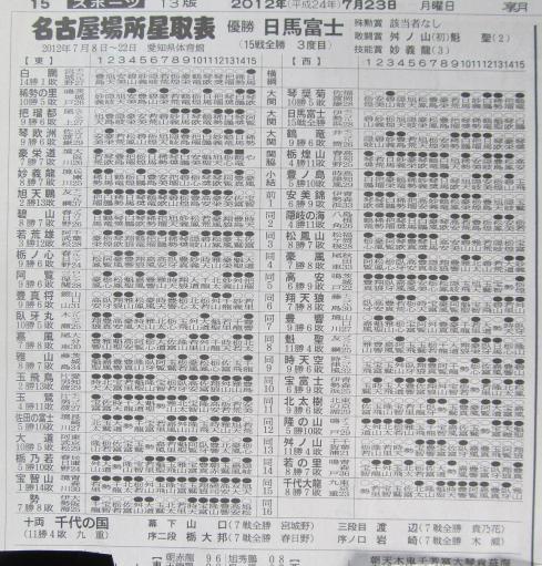 20130914・大相撲07-01