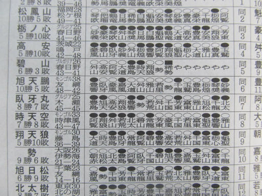 20130914・大相撲08-05