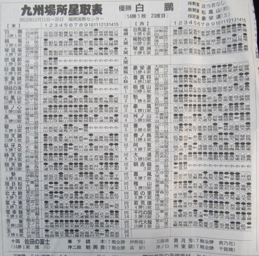 20130914・大相撲08-01
