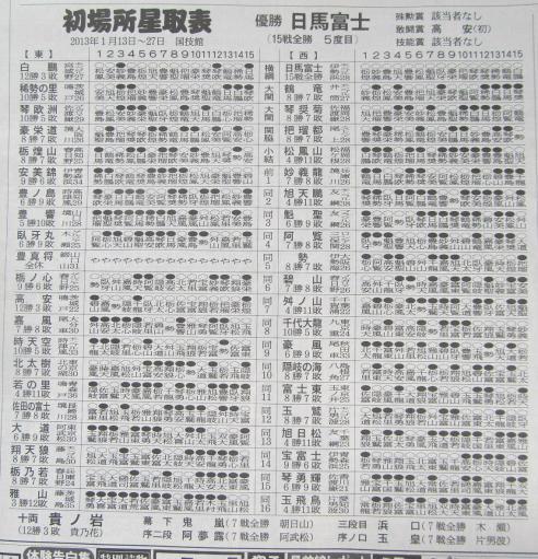 20130914・大相撲09-01