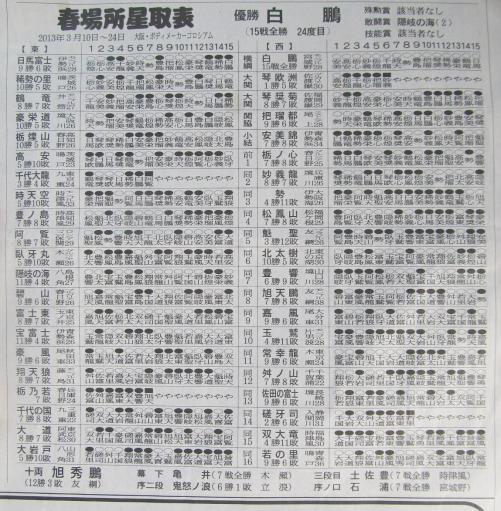 20130914・大相撲10-01