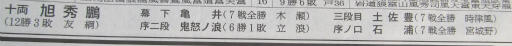 20130914・大相撲10-09