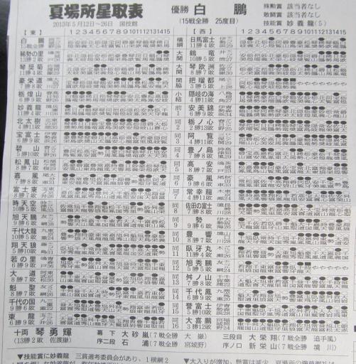 20130914・大相撲11-01