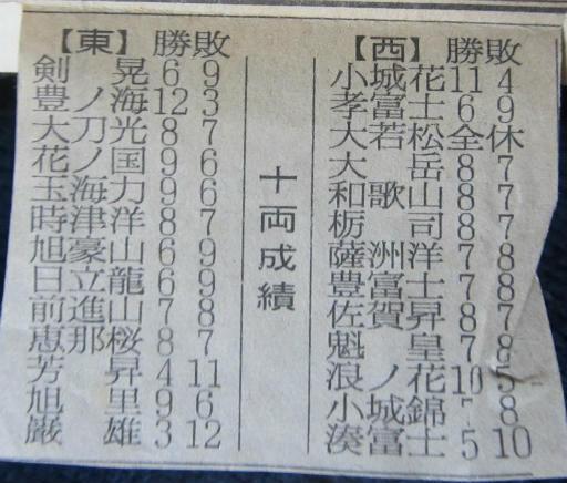 20130914・平成力士差し替え2