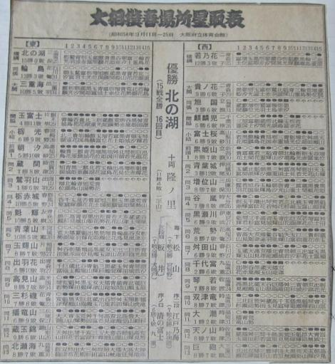 20130916・栃赤城1-1-1