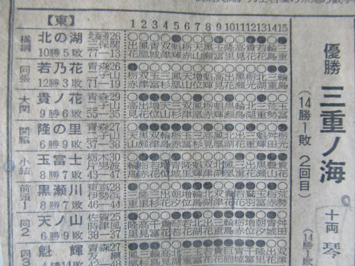 20130916・栃赤城1-3-2