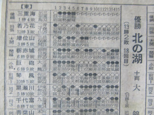 20130916・栃赤城2-2-2