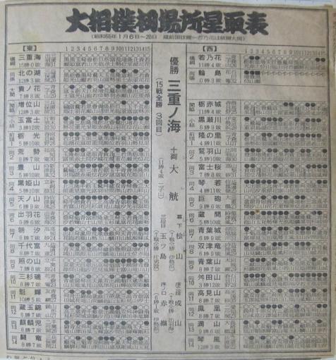 20130916・栃赤城2-1-1