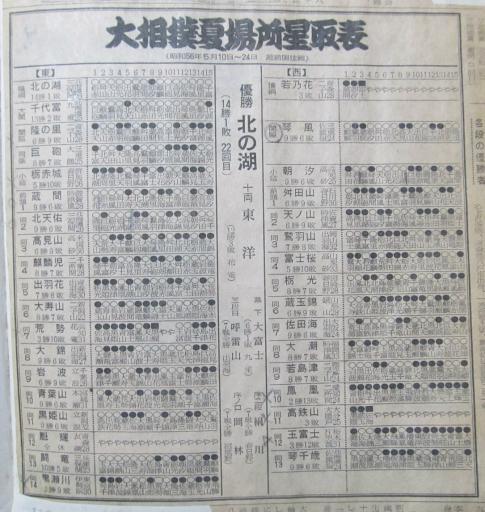 20130916・栃赤城4-1-1