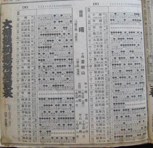 20130919・相撲07-01・若貴出世物語