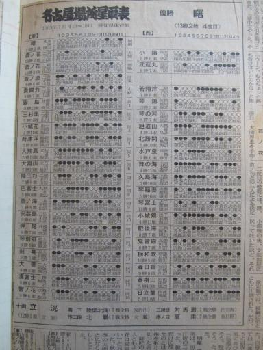 20130919・相撲08-01・若貴出世物語