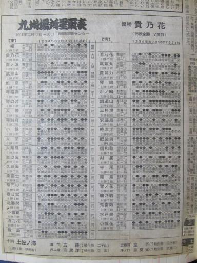 20130919・相撲09-01・若貴出世物語