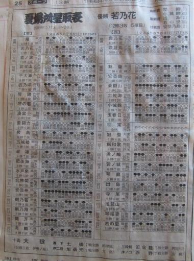 20130919・相撲10-01・若貴出世物語