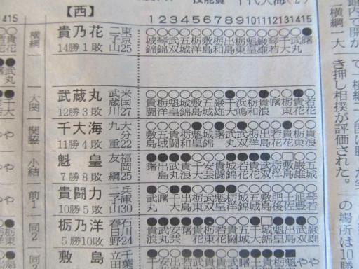 20130919・相撲10-12