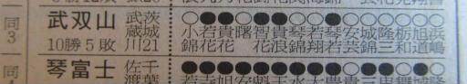 20130919・相撲11-06
