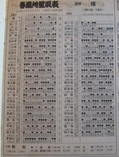 20130919・相撲11-07