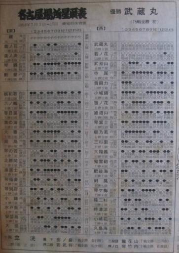 20130919・相撲12-01
