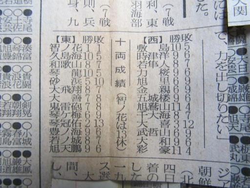 20130919・相撲18-08・2枚目で10勝もしてるのに