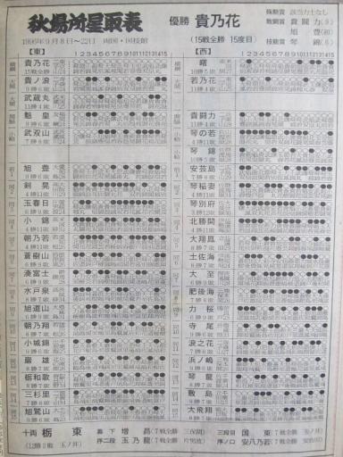 20130919・相撲19-01