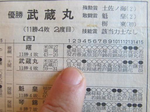20130919・相撲20-06・曙