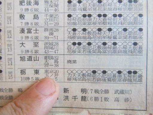 20130919・相撲20-11・旭道山廃業