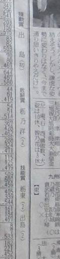 20130919・相撲22-04