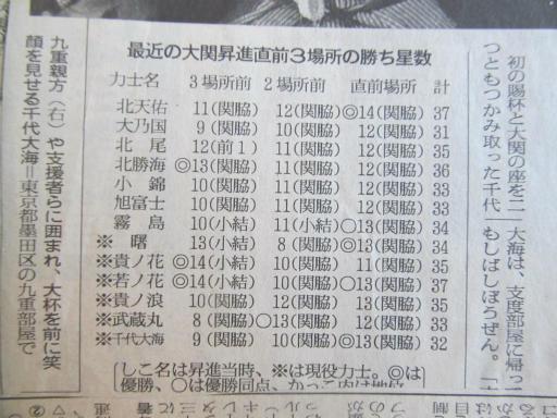 20130919・相撲23-05