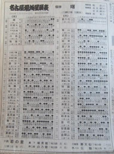 20130919・相撲27-09