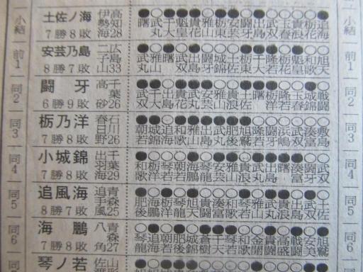 20130919・相撲27-15