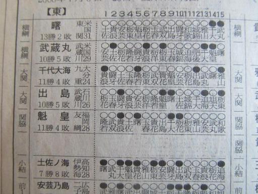 20130919・相撲27-14