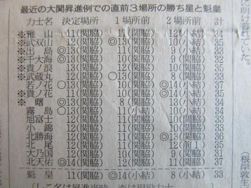 20130919・相撲27-13