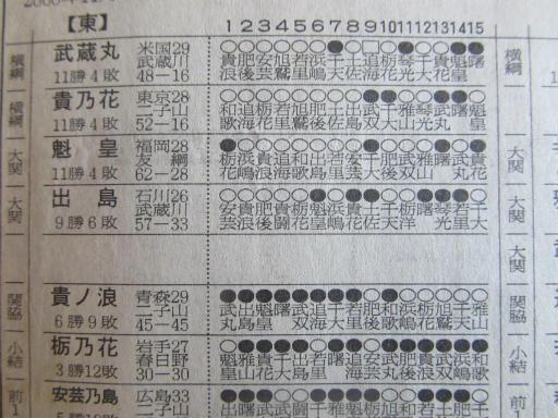20130919・相撲28-12