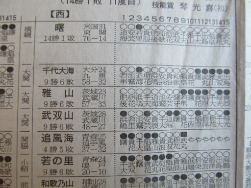 20130919・相撲28-14