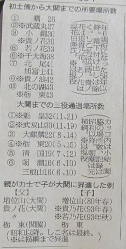 20130919・相撲30-05