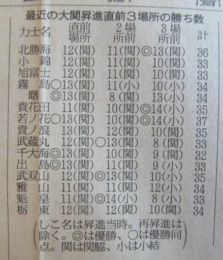 20130919・相撲30-04