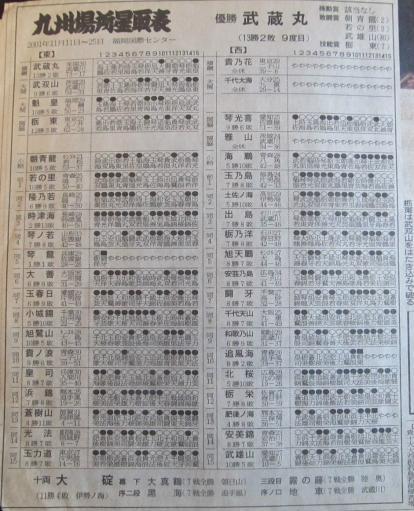 20130919・相撲30-01