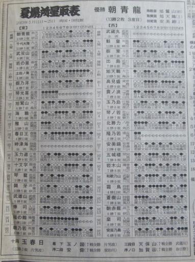 20130919・相撲34-01