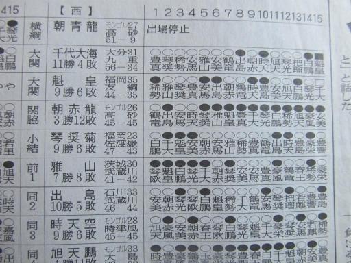 20130919・相撲45-14
