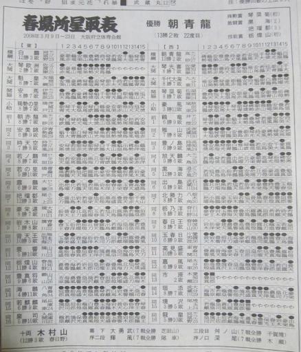 20130919・相撲47-01