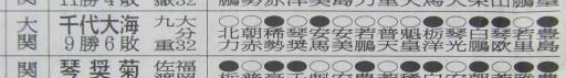 20130919・相撲48-10