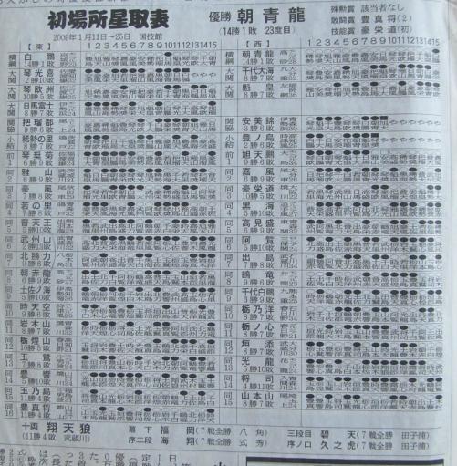 20130919・相撲49-10