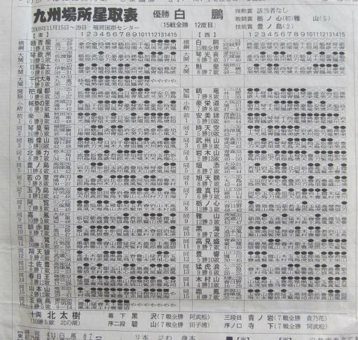 20130919・相撲52-07