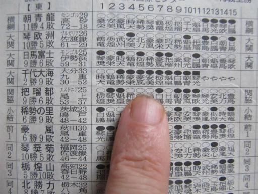 20130919・相撲52-15・2009年11月