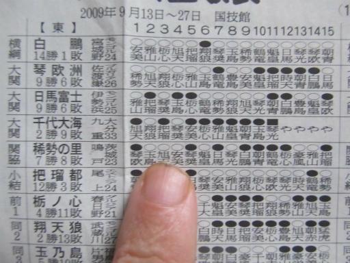 20130919・相撲52-13・2009年9月