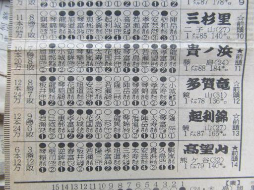 20130919・相撲54-14