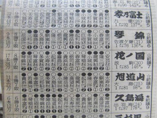 20130919・相撲54-13
