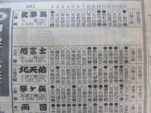 20130919・相撲54-15